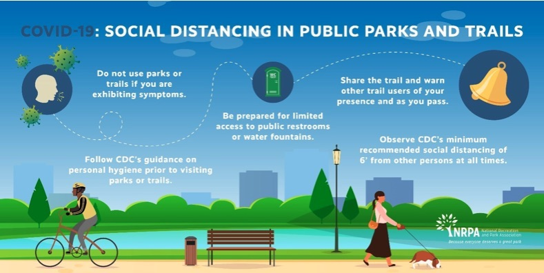 Outside social distancing guidelines